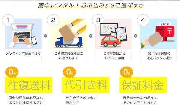 GPS-利用方法