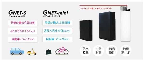 GPS-Gnet