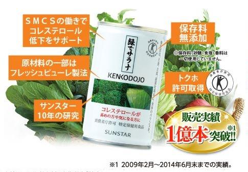 LDLコレステロール低下-緑のサラナ
